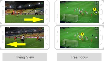 Камеры вокруг стадиона обеспечивают эффект Free Focus. Источник: сайт корпорации KT.